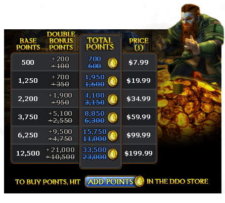 ddopointschartdoublebonus_all_us